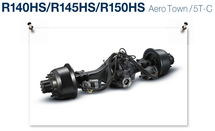 Truck, bus front/ rear axles